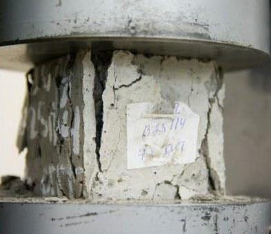 Испытание бетон купить в москве бетон в15